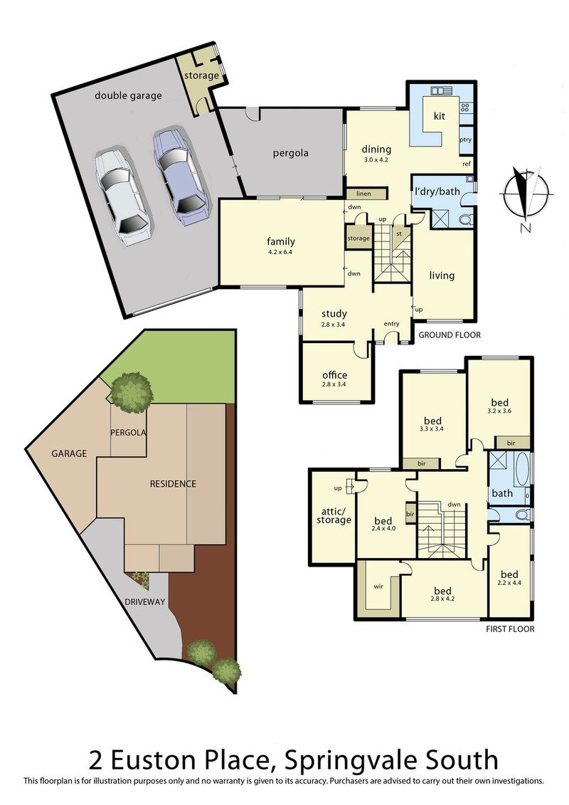 Springvale South Property For Sale