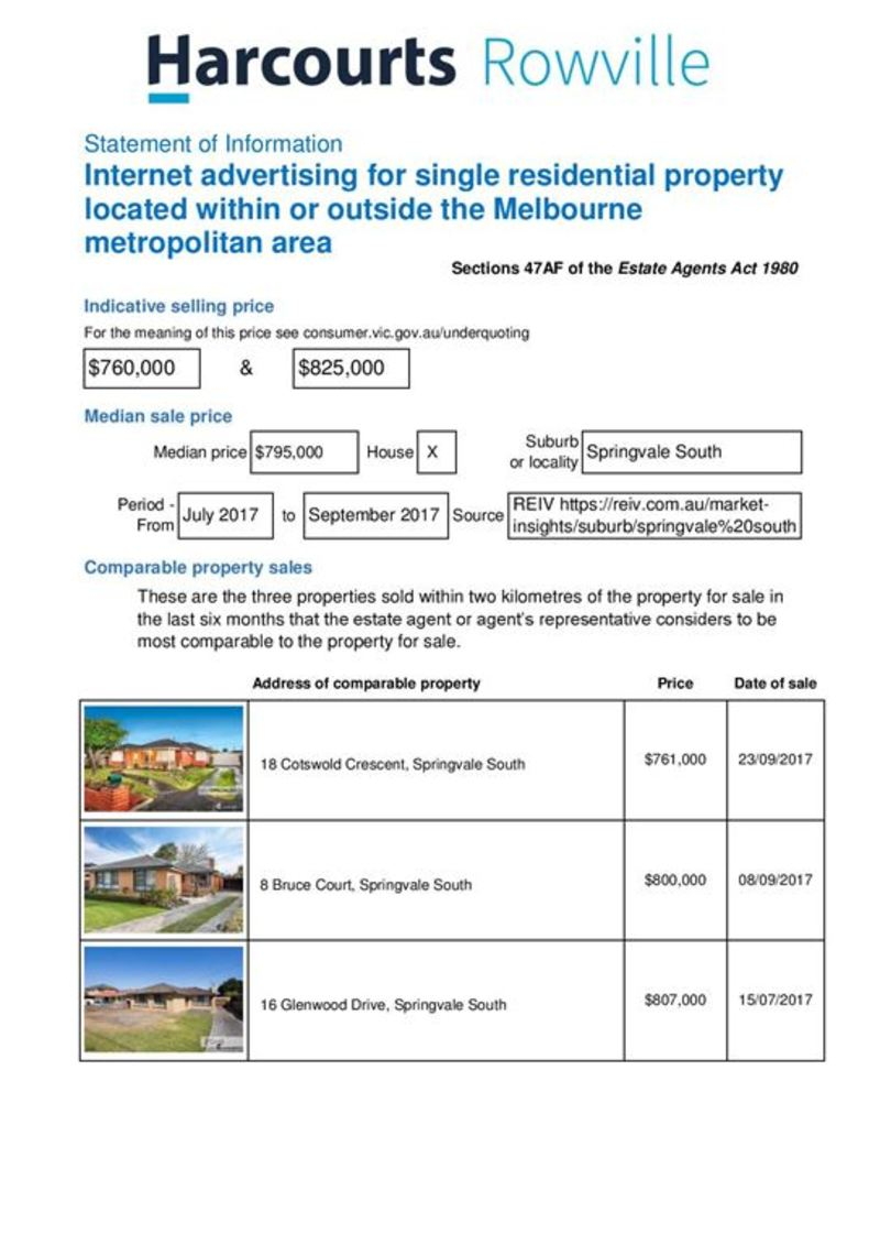 Springvale South Properties For Sale